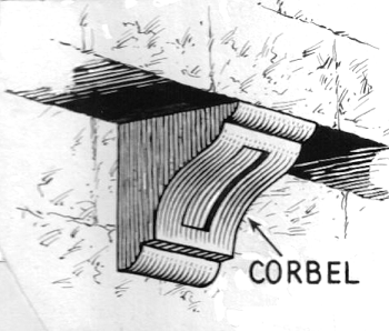 What are corbels in architecture definition uses for Architecteur definition