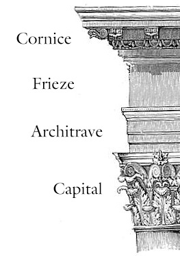 Corinthian Entablature Definition Architecture
