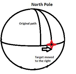 The Coriolis Effect: Definition & Influences | Study.com