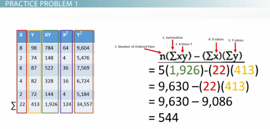 statistics practice problems solutions View sample questions and directions students will encounter on test day, illustrating key changes to the new sat® suite of assessments math tests.