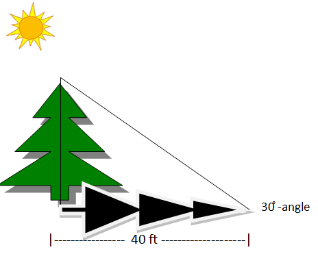 how to find the height of a triangle khan academy