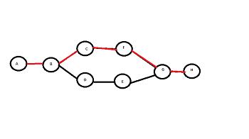 critical path method definition analysis exles