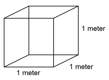 A Cubic Meter Is 1 Meter On All Sides