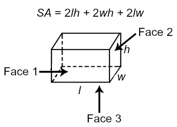 surface area cuboid