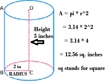 How to find the volume of a cylinder lesson for kids study now we know that the area of the base is 1256 inches squared but that is just the base what about the rest of the cylinder to find out how much space ccuart Gallery
