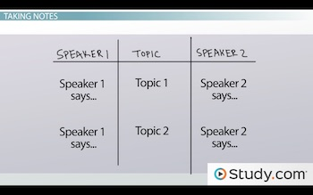 three column chart for taking notes