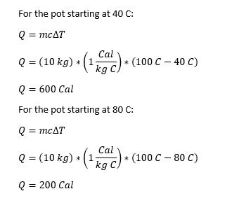 Sensible Heat: Definition, Load & Equation | Study com