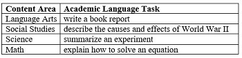 academic language tasks