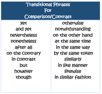 compare contrast essay prompts for middle school