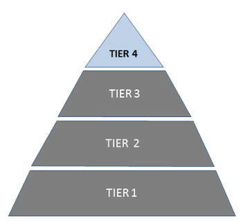 What is a Tier 4 Data Center? - Requirements & Design