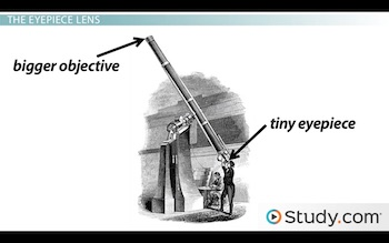 picture of telescope