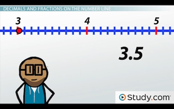 number line for locating decimals