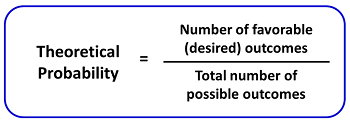 Empirical probability: definition, formula & examples video.
