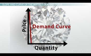 demand curve diamonds