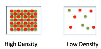 Density Examples For Kids