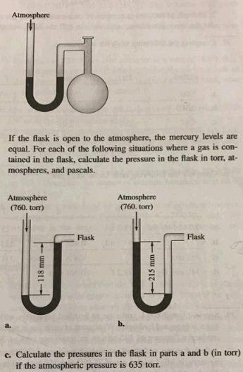 A Diagram For An Open