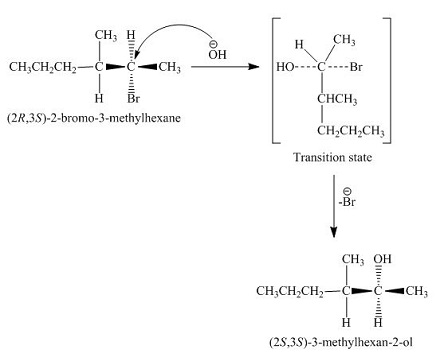 Give the mechanism  (Draw all missing reactants and/or