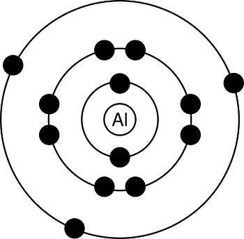 What Are Valence Electrons Lesson For Kids Study