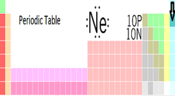 The element neon history facts uses video lesson transcript neon and its place in the periodic table urtaz Image collections