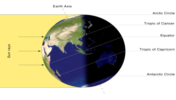 what is the definition of solstice