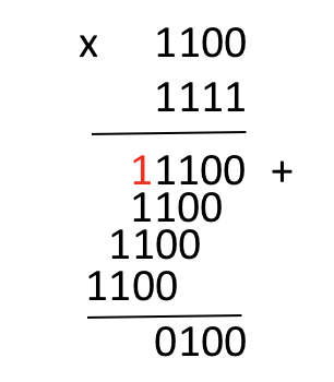 Binary division remainder online