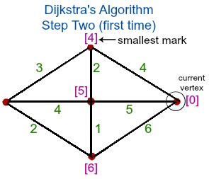 Dijkstras3