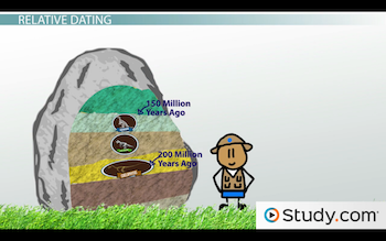 Game features Of Sedimentary In Dating Gives Minerals Radiometric Detrital Rocks processes that are