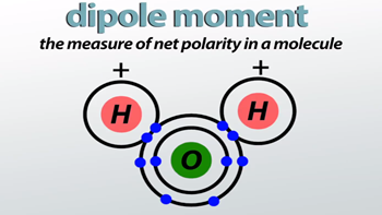 Dipole Moment: Definition, Equation & Examples - Video