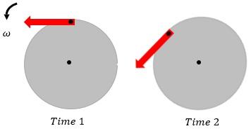 Ch 8 rotational kinematics.