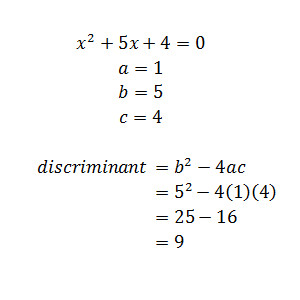 Discriminant definition explanation study positive discriminant example fandeluxe