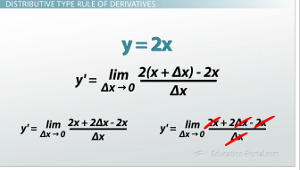 Distributive Rule Example 1