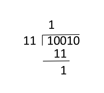Subtraction of the whole number