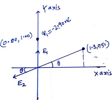 Two charges are located in the x-y plane  If q1 = -2 90 nC
