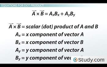 dot product equation