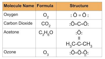 Moleküle für das Leb...