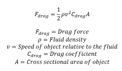 Air resistance definition formula examples video lesson dragforce sciox Choice Image
