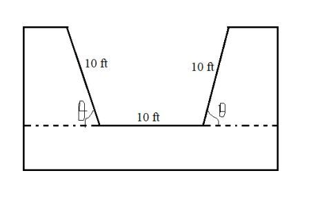 The cross-section of a drain is a trapezoid. The sides and ...