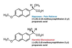 Naproxen enantiomers