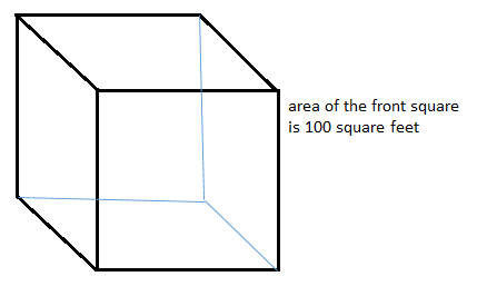 What Is A Cubic Foot Definition
