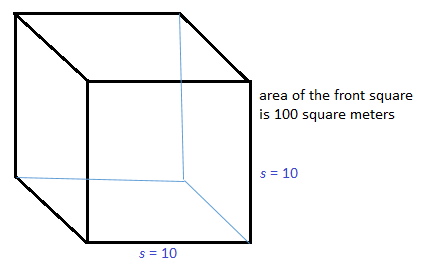 What Is A Cubic Foot Definition Formula Video Lesson