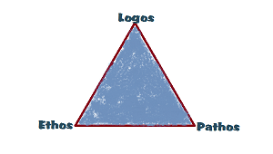 Drawing of the Rhetorical Triangle