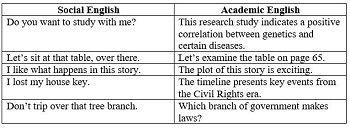 social versus academic English