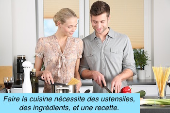 French Cooking Terms   Study com