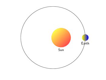 What is a revolution in math study earth revolving around sun ccuart Choice Image