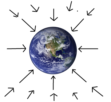 The Gravitational Field of the Earth