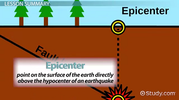 What Is The Epicenter Of An Earthquake Definition Location Video Lesson Transcript Study Com