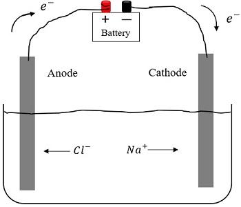 Comparing Electrolytic Cells & Galvanic Cells   Study com