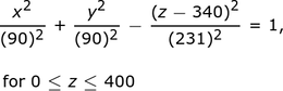 Equation for the tower