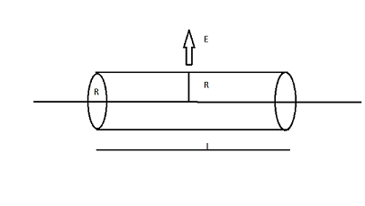 A very long straight wire possesses a uniform positive