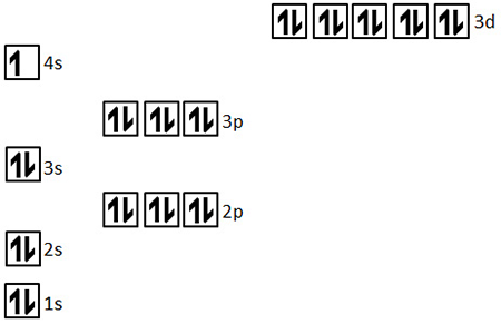 The common charges of an element can be related to the electron  configuration of the element. Why would copper ions have two common  charges? Explain each of them in terms of theStudy.com